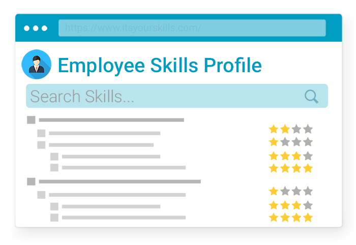 Employee skills profile