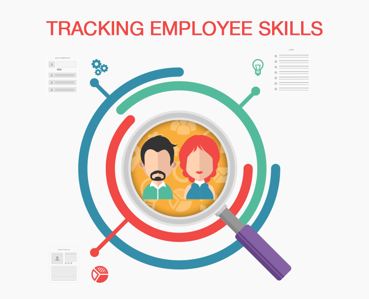 A Genuine Need for a Common Global Tracking Skills Framework—An Advanced Recruiting Tool