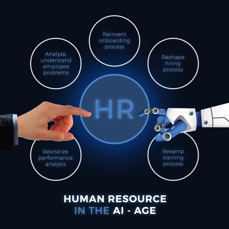 Why are Resumes Wrecking the Hiring Process- HR AI and Humans Complement Each other for Recruiting