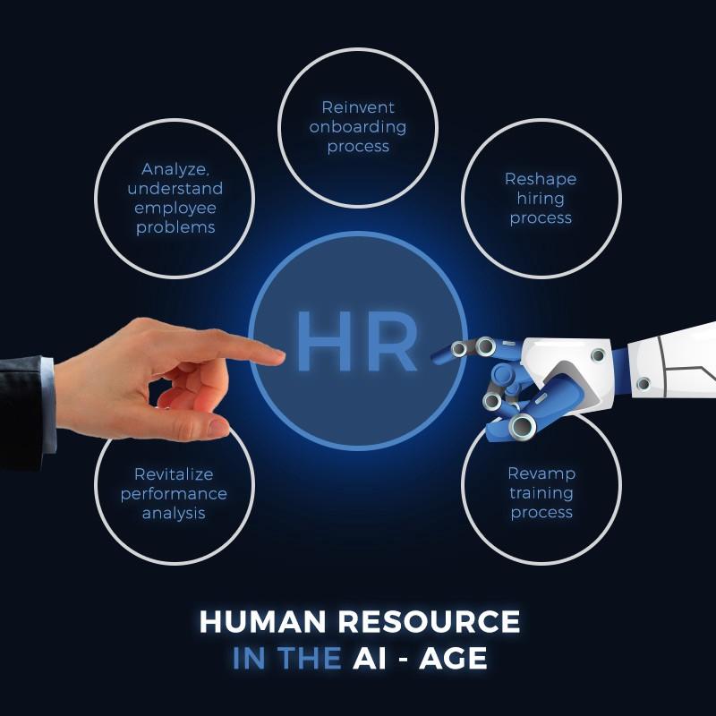 HR AI
